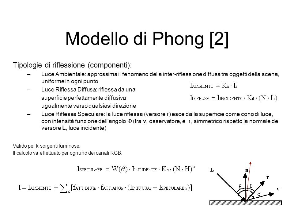 Modello di Phong [2] Tipologie di riflessione (componenti):